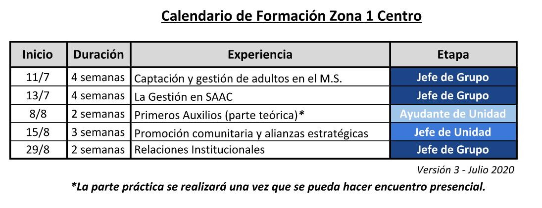 Calendario Zona1